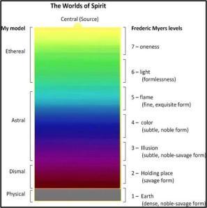 SpiritWorldModel!!!
