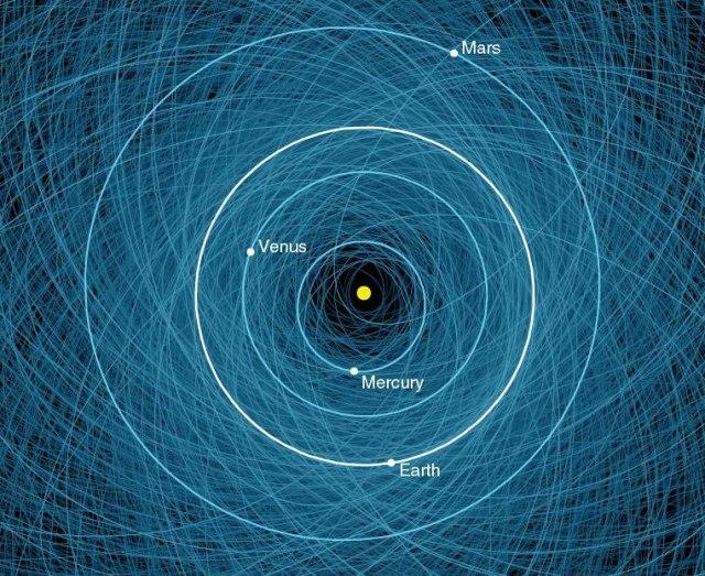 Credit: NASA/JPL-Caltec