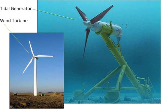Tidal energy generators look like compact, underwater wind turbines.