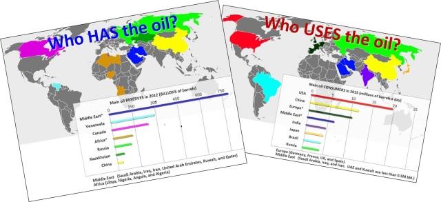 oil-whohaswhoneeds